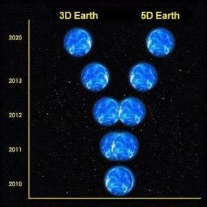 New-Earth-Split