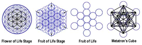 sacred-geometry_clip_image015