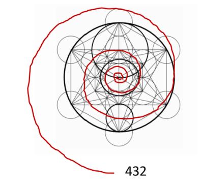 spiral_heart_geometry